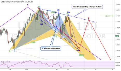 USDCAD: UPDATE #1: USDCAD: Wave 4 Is Underway. But First, A Bullish Bat