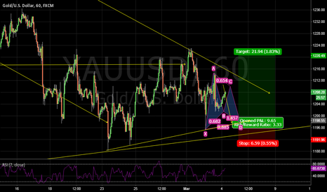 XAUUSD: GOLD long IF it complete its gartley pattren at 1198