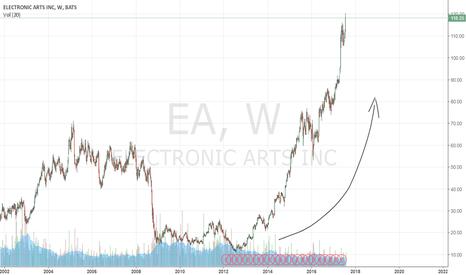 EA: #EA