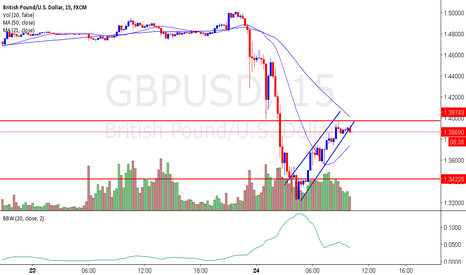GBPUSD: More downside for GBP
