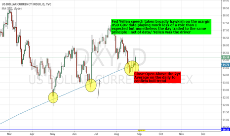 DXY: SELL GBPUSD & USDJPY: FED CHAIR YELLEN JACKSON HOLE HIGHLIGHTS
