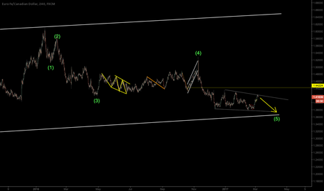 EURCAD: EURCAD - one more move down!!