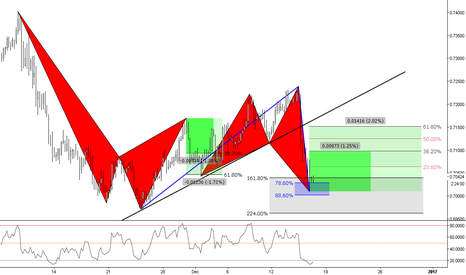 NZDUSD: (4h) Bounce to test previous structure?