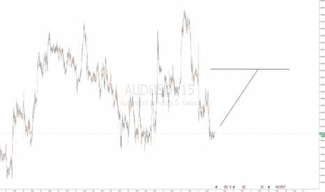 AUDUSD: Long AUDUSD - Short term
