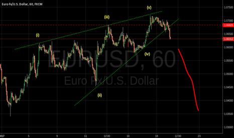 EURUSD: Ending Diagonal in EURUSD after yellen and before ECB meeting.