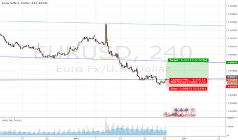 EURUSD: corection