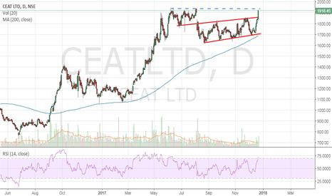 CEATLTD: Ceat - Heading to 2000 plus levels