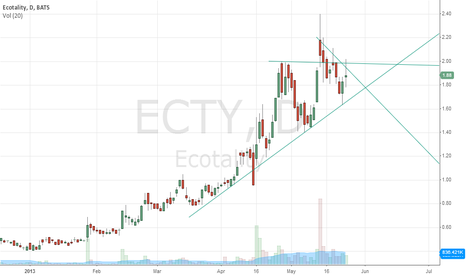 ECTY: Where is it going next?