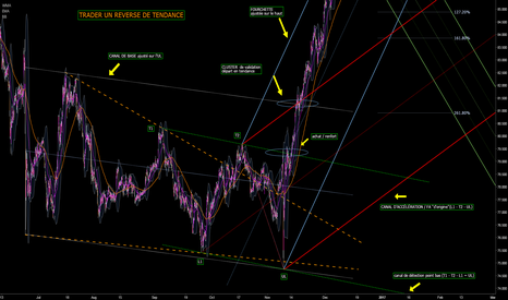 CADJPY: HOW TO DETECT & TRADE A REVERSE