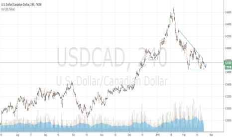 USDCAD: USD/CAD Short term Bear