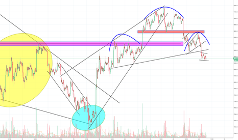 BTCUSD: Bitcoin target H&S 8400 reached, now bigger H&S