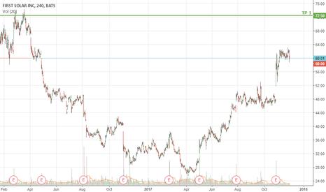 FSLR: Buy FSLR