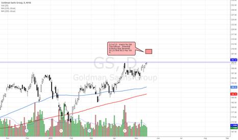 GS: GS Bear Call Spread