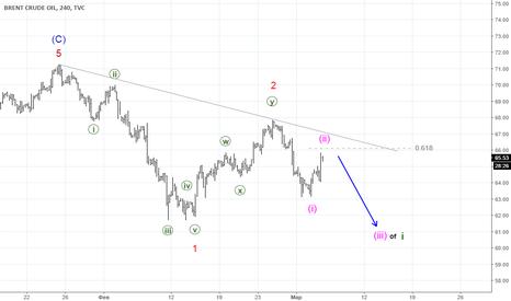 UKOIL: UKOIL: Brent Crude Oil. Волны Эллиотта. 4-часовой таймфрейм
