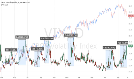 VIX: cleanup friday last day down....