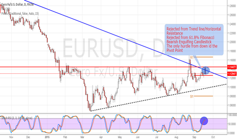 EURUSD: STAGE IS SET FOR EURO BEARS