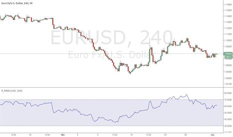 EURUSD: EUR overbought on R_PEMA