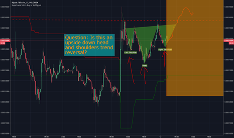 XRPBTC: Question: Is this a Upside Down Head & Shoulders?