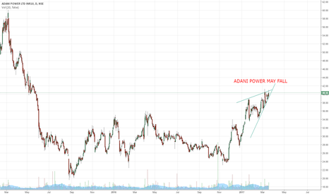ADANIPOWER: ADANI POWER GO SHORT