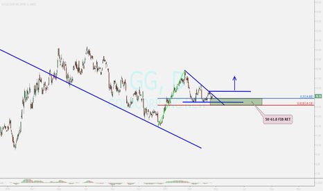 GG: GOLDCORP ...OVERVIEW