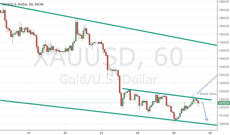 XAUUSD: Short It, If Break The Line, Could Long