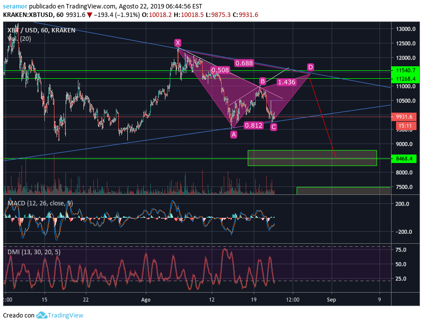 paaiškinkite bitcoin rinkos dangtelį