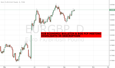 EURGBP: ECB ECONOMIC BULLETIN & BOE FCP MEETING - EURGBP GBPUSD EURUSD*