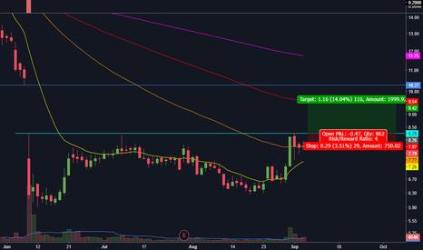 NLNK: gap breakout