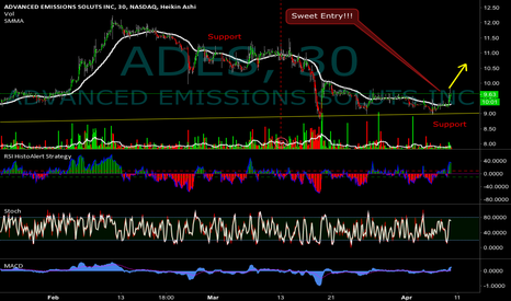 ADES: Was waiting for This one to bounce - and today YES