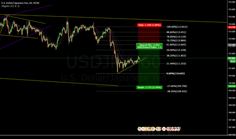 USDJPY: one mouve down on USDJPY