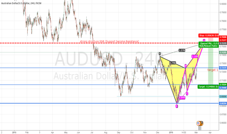AUDUSD: AUDUSD Still UP to complete AB=CD/Bear Butterfly for Down n Down