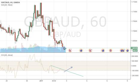 GBPAUD: GBPAUD buy, cci crossed trend line 1h frame, target:1.69850