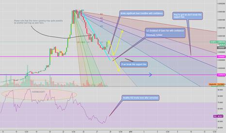 XVGBTC: XVG - Trend Analysis + Gann Fan (LONG)