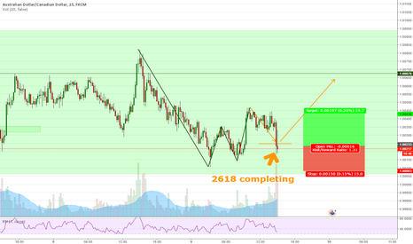 AUDCAD: AUDCAD (15min) Long opportunity with 2618