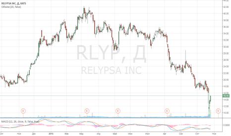 RLYP: Компания Relypsa объявляет войну калию в организме..