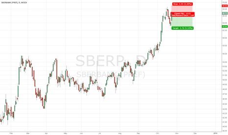 SBERP: SBERP Short
