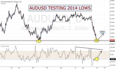 AUDUSD: AUDUSD Testing 2014 lows