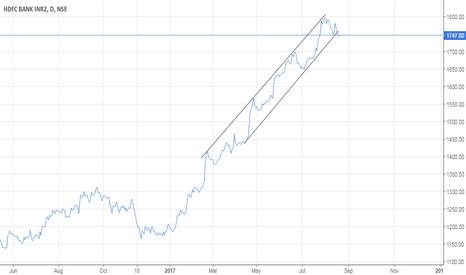 HDFCBANK: HDFC Bank Ascending channel