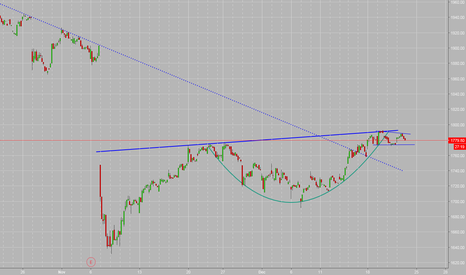 PCLN: $PCLN Priceline Cup & Handle