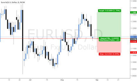 EURUSD: EUR USD LONG