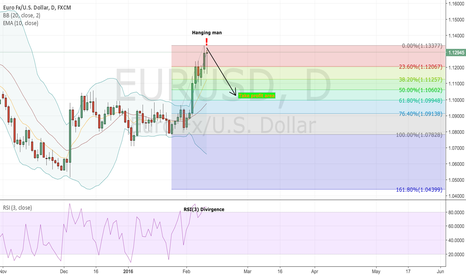 EURUSD: Possible correction start