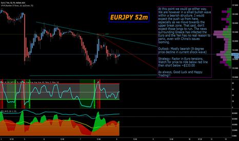 EURJPY: A poisoned cross-pair?