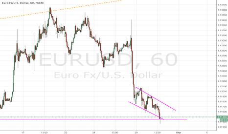 EURUSD: EURUSD - CRAZY Risky Trade for Long, only for few pips!