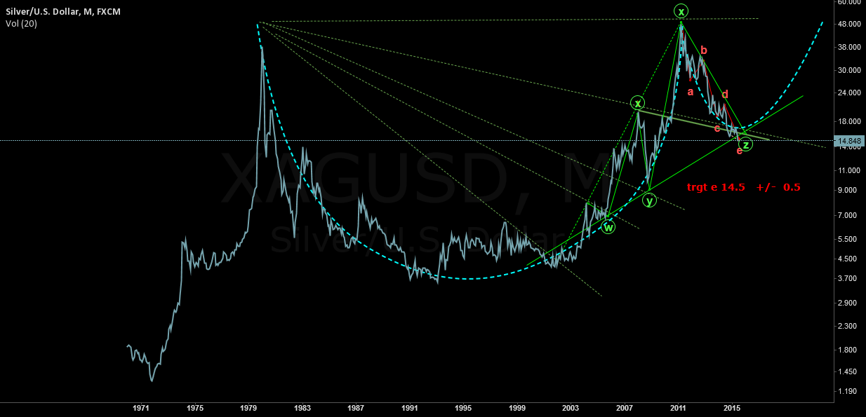 Silver in a giant Cup and Handle?