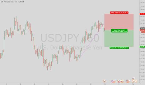 USDJPY: Break up trendline on USD/JPY