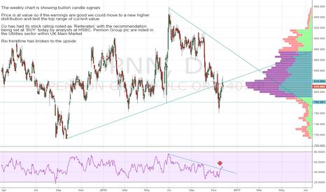 PNN: Pennon (PNN LN) ahead of earnings