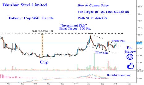 BHUSANSTL: Bhushan Steel : An Investment Pick {Extremely Bullish}