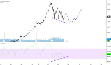 Crypto coin trading platform