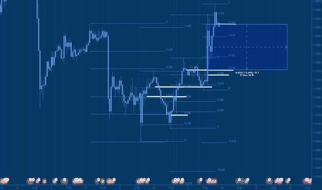 EURUSD: 1.1809 breakout for 1.177
