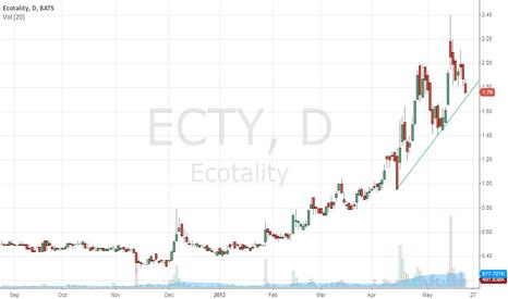 ECTY: ECTY